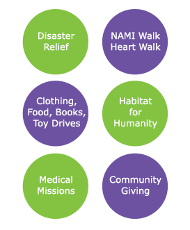 disaster relief, nami walk, heart walk, food, books, clothing, toy drives, habitat for humanity, medical missions, community giving