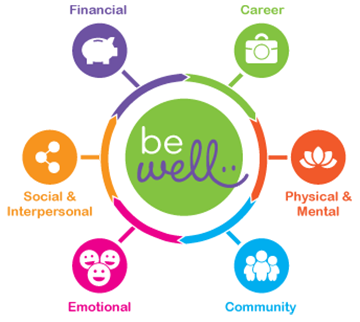 how to be a social wellness The six dimensions of wellness model occupational social the social dimension encourages contributing to one's environment and community it emphasizes the.