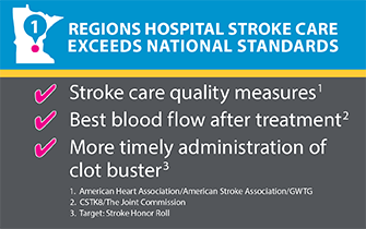 Regions Hospital - Quality-Stroke Center Graphic